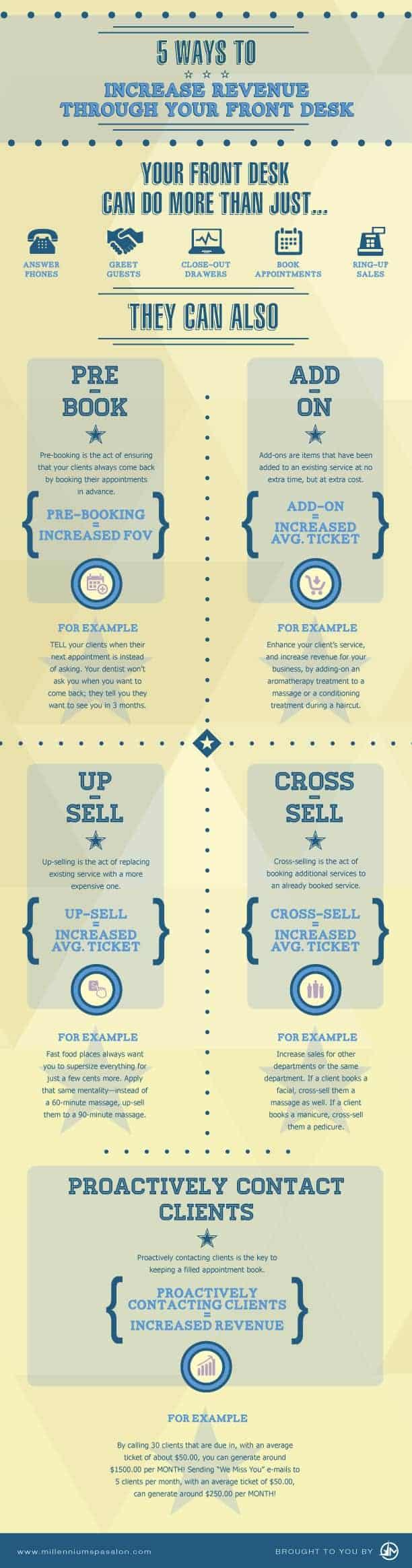 5-ways-to-increase-revenue infographic