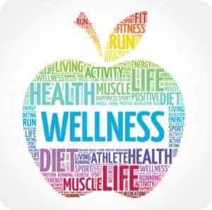 wellness word cloud apple
